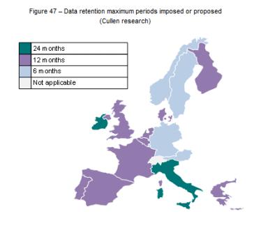 Datalagringstid för medlemsstater i EU