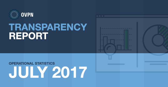 OVPN's transparency report July 2017